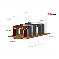 Stage Curtain Resources
